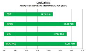 Stacja CNG Kalisz - wjazd